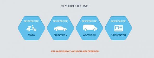 γραφειο διεκπερεωσεως υποθεσεων αυτοκινητων αθηνα νεος κοσμοςματιατος---greekcatalog.net